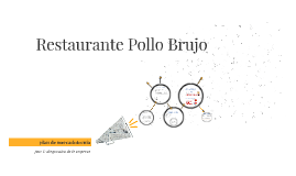 Copy of Restaurante Pollo Brujo
