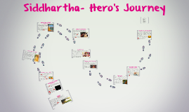 siddhartha and the hero s journey Polyphemus the cyclops as they travel across the aegean sea on their return  journey to the island of ithaca cultural heroes true heroism is remarkably  sober,.