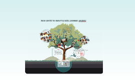 FROM ROOTS TO GROWTH: ECSE Learning Journey