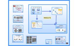 3Dsoot_student seminar