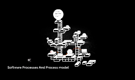 Software Processers And Process Model