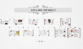 Copy of LINEA DEL TIEMPO LITERATURA  ESPAÑOLA