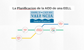 Copy of La Planificacion de una EELL