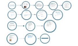 Copy of Cross-Cultural Management