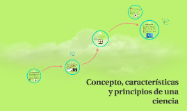 Copy of Concepto, características y principios de una ciencia