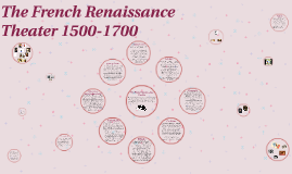 Copy of The French Renaissance Theatre 1500-1700