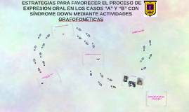Copy of  ESTRATEGIAS PARA FAVORECER EL PROCESO DE EXPRESIÓN ORAL EN