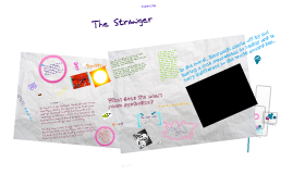 Symbolism in The Stranger