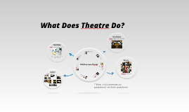 What Does Theatre Do (with Violence)?