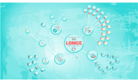 Copy of LOMCE, Ley Orgánica para la mejora de la calidad educativa