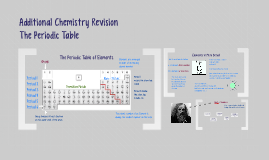 Chemistry - The Periodic Table of Elements