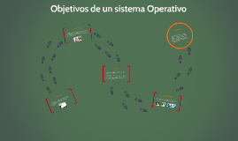 Copy of Objetivos de un sistema Operativo