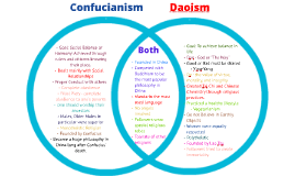 confucianism and daoism 2 essay Confucianism and taoism essay length: 980 words (28 double-spaced pages) rating: better essays open document.