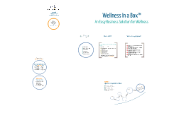 Wellness In a Box™ - Employers (short)