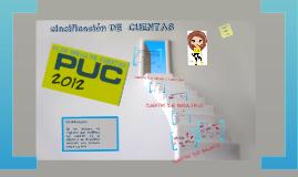 Copy of Copy of CLASIFICACIÓN DE CUENTAS CONTABLES