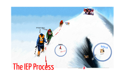 IEP steps and process