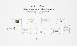 Global Migration of Cultural Groups
