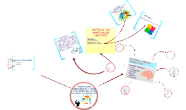 Copy of MAPAS CONCEPTUALES