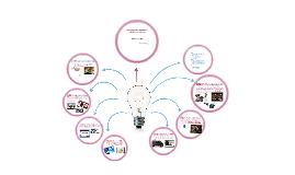 Copy of INNOVACION EN TECNOLOGIA DE HARDWARE & SOFTWARE