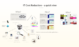 IT Cost Reduction Standalone
