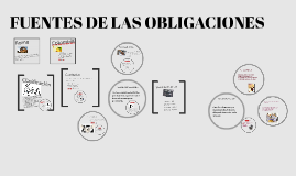 Copy of FUENTES DE LAS OBLIGACIONES