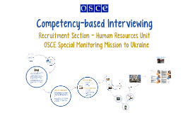 SMM How to Prepare for an Interview at the OSCE