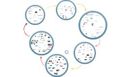 Publicidad Exterior y Redes Sociales
