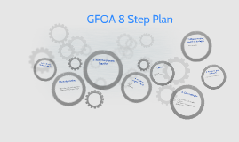 GFOA 8 Step Plan