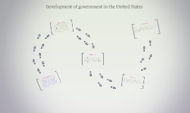 Development of government in the United States