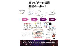 IODC Japan 2013 基調講演