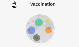 Copy of Vaccination