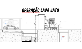 OPERAÇÃO LAVA JATO