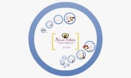 Final Project English for Hotel Management- Mausi Sebess Institute