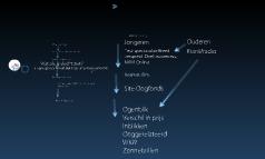 'Brainstorm' Oogfonds