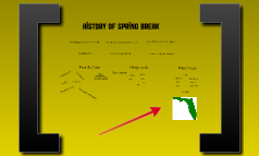 History of Spring Break