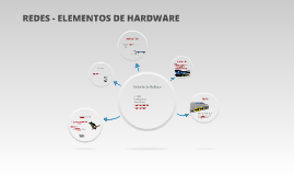 REDES - ELEMENTOS DE HARDWARE