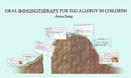 Oral Immunotherapy for Treatment of Egg Allergy in Children