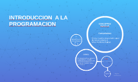 Copy of INTRODUCCION A LA PROGRAMACION