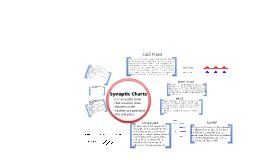 Synoptic Charts