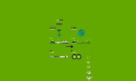Copy of Grow2Build v1