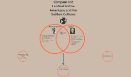 Copy of Cultural Differences Between Native Americans and the Settle