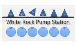 White Rock IPS