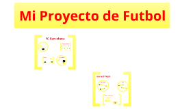 Proyecto Futbol : FC Barcelona