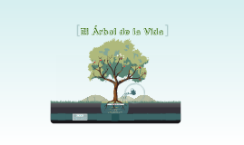 Copy of El Arbol de la Vida