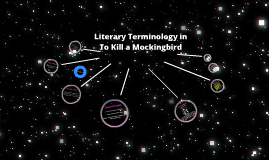 To Kill a Mockingbird Literary Terms (Common Core ELA Maps)