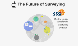 The Future of Surveying