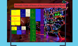 Periodic Table of Some of the countries of the World