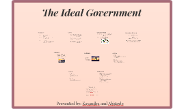 The Ideal Government