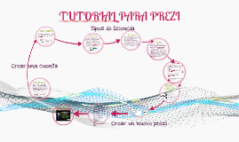 Copy of TUTORIAL PARA PREZI