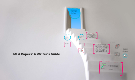 MLA Papers: A Writer's Guide